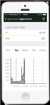 Smappee iPhone App