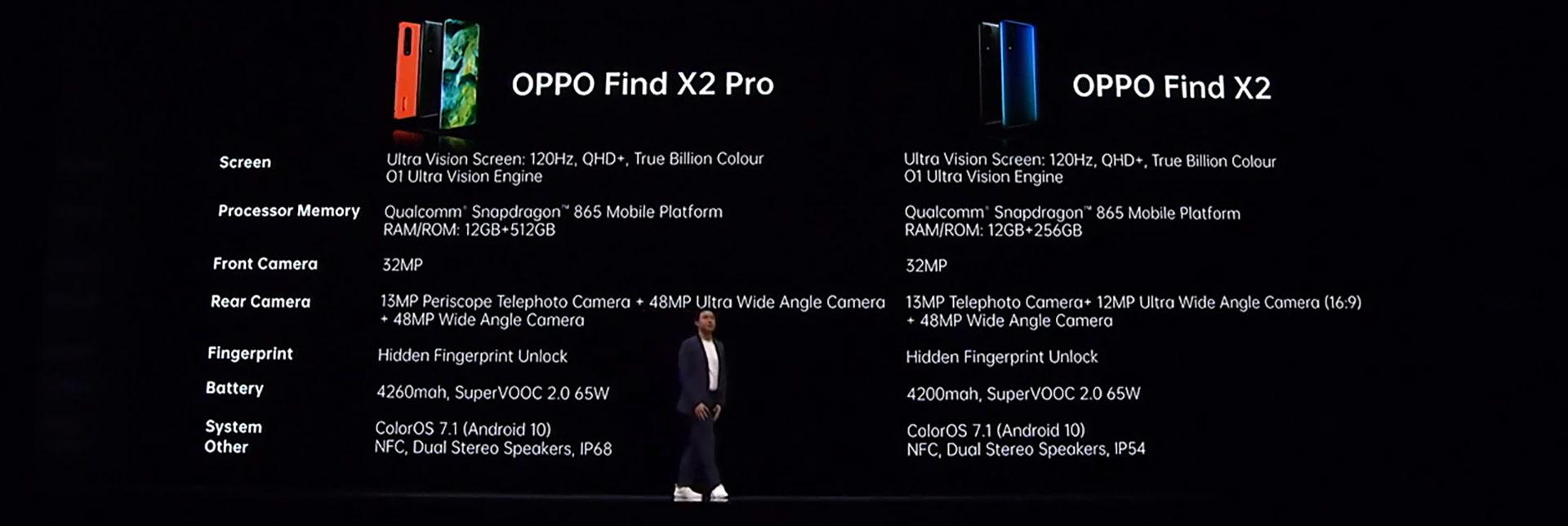 Oppo Find X2 Specs